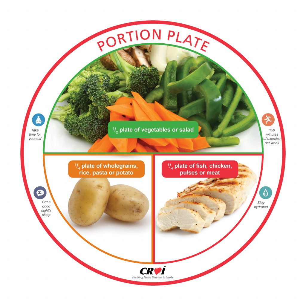 portion size Archives | Croi Heart & Stroke Charity